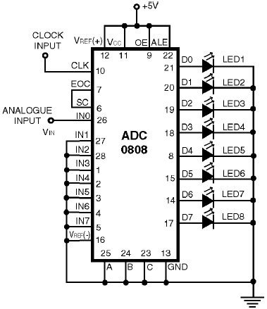 Adc Simple Analoque Digital Converter Circuit