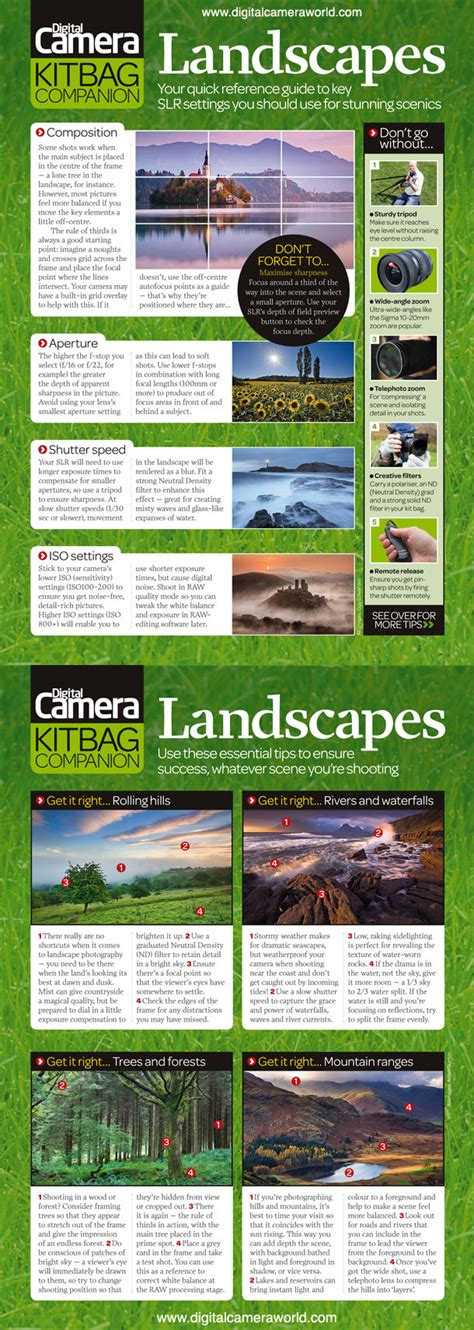 landscape sheets free landscape photography cheat sheet digital camera world