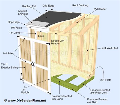 diy lean to shed page 3 shed material cut list