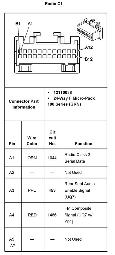 Wiring Diagram For 2007 Gmc Yukon by Diagram 2007 Gmc Truck Speaker Wiring Diagrams