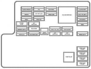 chevrolet malibu 2007 fuse box diagram auto genius