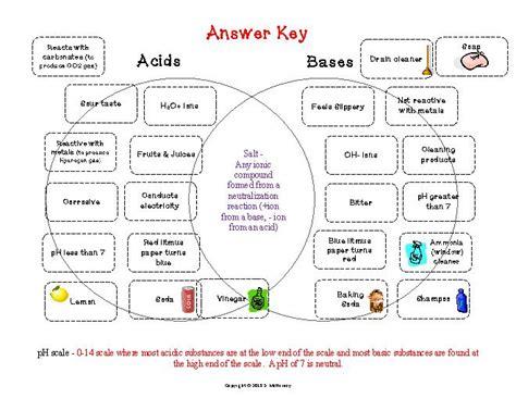 acid base worksheet middle school worksheets for all