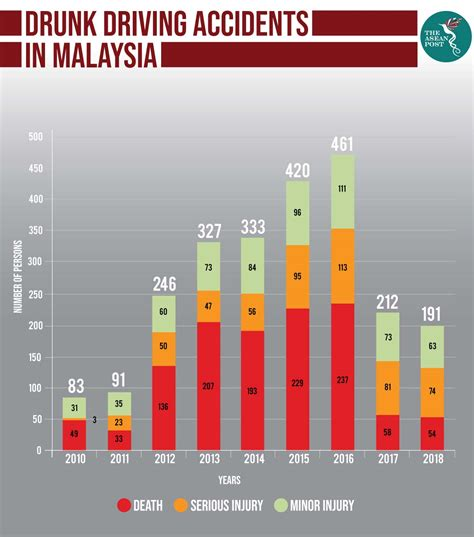 Abg malaysia goyang dombret, goyang karawang aja kalah ama abg ini :d. Deruk Malaysia : Deruk Malaysia : Tururut / 412 likes · 524 talking about this.
