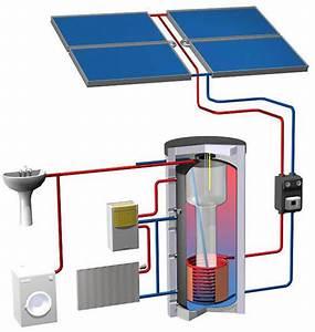 Installation Panneau Solaire : nakki fuel saver vente et installation de panneaux ~ Dode.kayakingforconservation.com Idées de Décoration