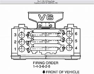 Audi A6 Questions - Cylinder Arrangement