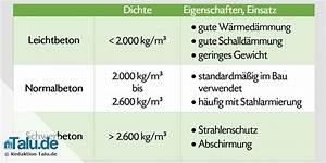 Gewicht Berechnen Dichte : spezifisches gewicht von beton arten berechnen ~ Themetempest.com Abrechnung