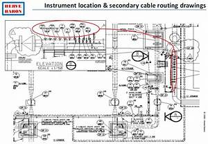 Instrumentation  U0026 Control Engineering
