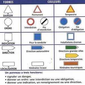 Panneau De Signalisation Code De La Route : en voiture simone ~ Medecine-chirurgie-esthetiques.com Avis de Voitures