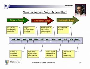 Free call center training call center best practices for Call center action plan template