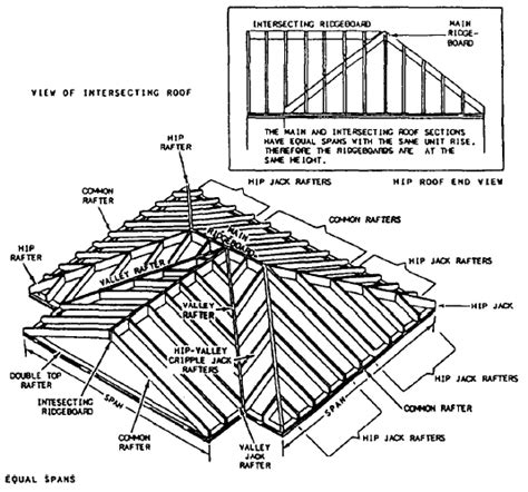 Hip And Valley Roof Construction by Roof Valley Construction Drawings Building Construction