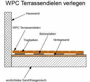 Wpc Dielen Auf Balkon Verlegen : wpc terrasse bauen atemberaubend wpc terrassendielen ~ Michelbontemps.com Haus und Dekorationen