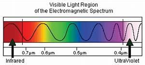 Wellenlänge Berechnen Licht : pulsierung frequenzen ~ Themetempest.com Abrechnung