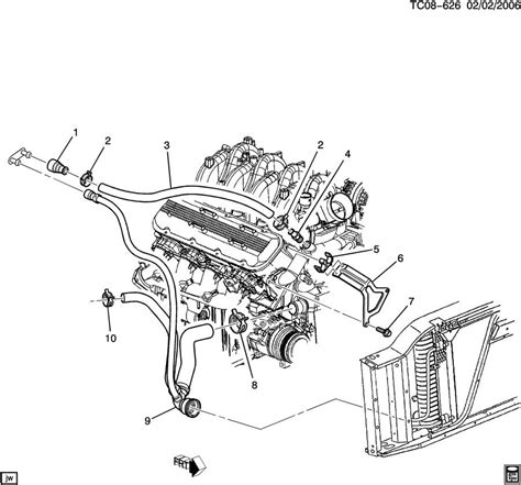 small engine repair training 1999 chevrolet venture spare parts catalogs 46 1999 suburban heater hose diagram 1965 chevelle wiring diagram additionally chevy starter