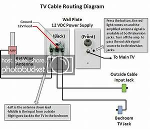Direct Tv Wiring Diagram For A Rv