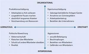 Intensität Berechnen : vo arbeits organisations amp wirtschaftspsychologie karteikarten online lernen cobocards ~ Themetempest.com Abrechnung