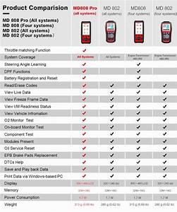 Autel Maxidiag Md808 Pro Full System Obd2 Auto Scanner