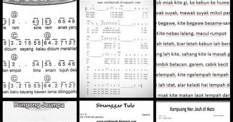 indonesia lagu daerah pulau sumatera
