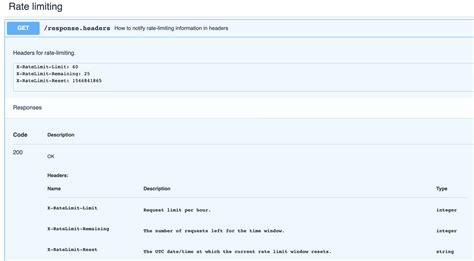 spec api guide rate yaml renderer reader simple
