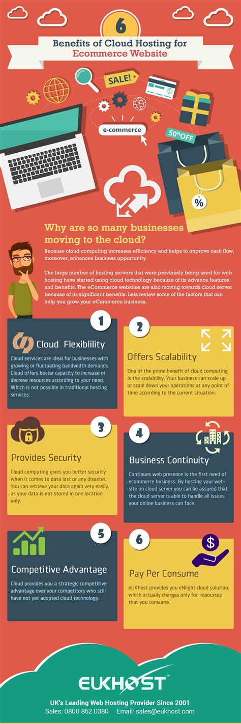 6 Benefits Of Cloud Hosting For An Ecommerce Website. Data Collection And Analysis In Qualitative Research. Discount Engineered Oak Flooring. Access Contact Database Detailed Stock Charts. Completely Factoring Polynomials. Mba Universities In California. Trucking Maintenance Software. Paypal Card Reader Compatible Phones. Room Reservation Software What Is A Hecm Loan