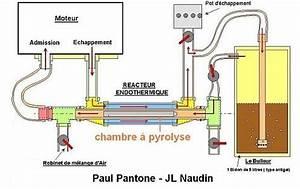 Moteur à Eau : un moteur pantone pour les 2cv la technologie du moteur eau ~ Medecine-chirurgie-esthetiques.com Avis de Voitures