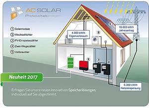 Solarstrom Berechnen : solar verg tungss tze 2018 f rderungen solarenergie solaranlagen und photovoltaik ac solar ~ Themetempest.com Abrechnung