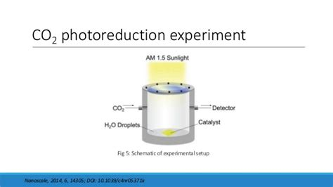 Photocatalytic Reduction Of Co2