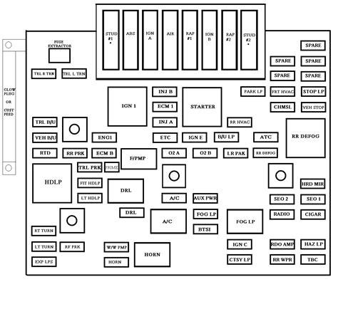 94 Dakotum Fuse Diagram by 2003 Dodge Dakotum Brake Light Wiring Diagram Wiring