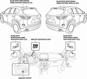 Mazda Cx-5 Service  U0026 Repair Manual - Blind Spot Monitoring  Bsm  System