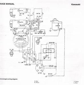 John Deere Gator Ignition Wiring Diagram