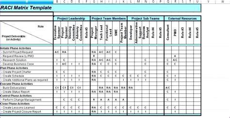 roles and responsibilities matrix template excel roles and responsibilities matrix template excel topbump club