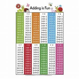 Learning Can Be Fun Wall Chart Adding Is Fun