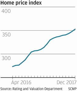Hong Kong home prices surge for a 21st month in December ...