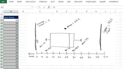 worksheet five number summary worksheet grass fedjp