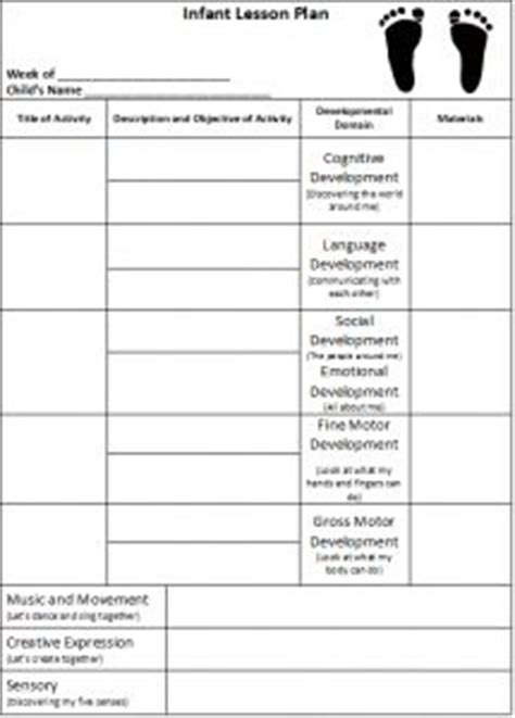 Developing A Lesson Plan Template by Developing A Lesson Plan Template Templates Station
