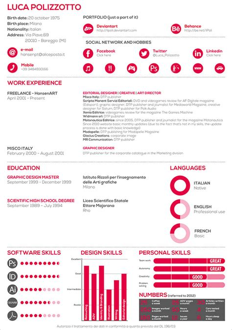 10 interesting simple resume exles you would to