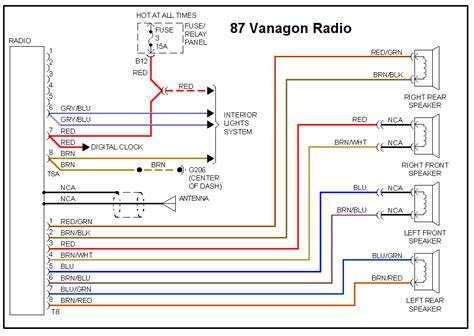 thesambacom vanagon view topic stock radio wire color diagram