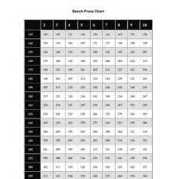 Bench Press Pyramid Sheet by Search Results For Bench Press Max Chart Calendar 2015
