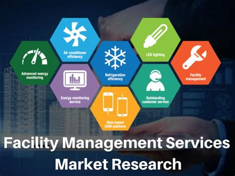 Massive Growth of Facility Management Services Market