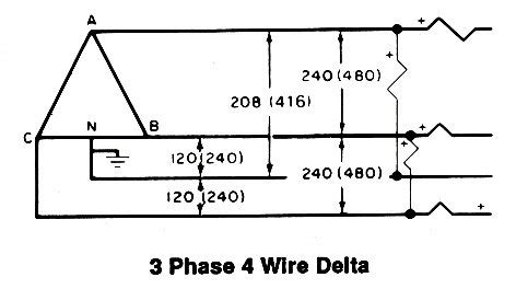 480 Three Phase Wiring by Wiring Diagrams Bay City Metering Nyc