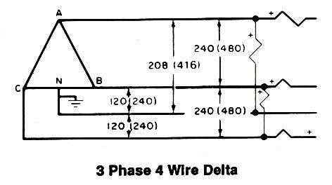 480v 3 Phase Wiring by 480v Single Phase Transformer Shapeyourminds