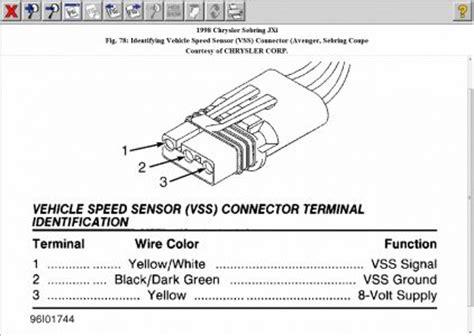 Chrysler Sebring Speedometer Does Not Work Code