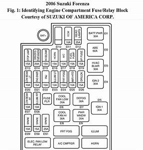 2005 Suzuki Forenza Fuse Box Location   37 Wiring Diagram Images