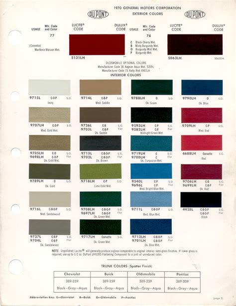 gm color 28 images gm canada paint codes 2015 html