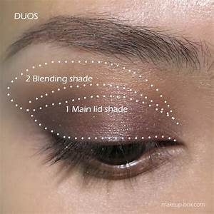 Eye Makeup Step By Step Procedure
