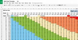 Free Printable Body Mass Index Chart