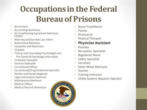 what the federal bureau of prisons has to offer a