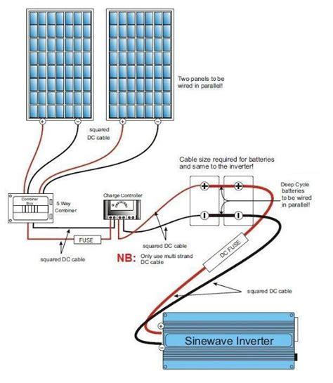 solar panels wiring diagram electrical engineering