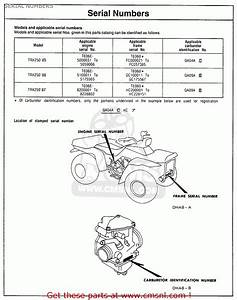 Honda Trx250 Fourtrax 250 1986  G  Usa Serial Numbers
