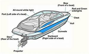 Basic Boating Terms That Beginners Should Learn