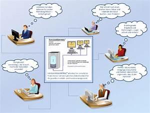 Effektives Arbeiten Im Büro : crm system f r microsoft office 32 bit und 64 bit clever und einfachcrm software genial einfach ~ Bigdaddyawards.com Haus und Dekorationen